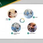 Toàn bộ quy trình nâng mũi Sline Dr Park độc quyền tại Đông Á