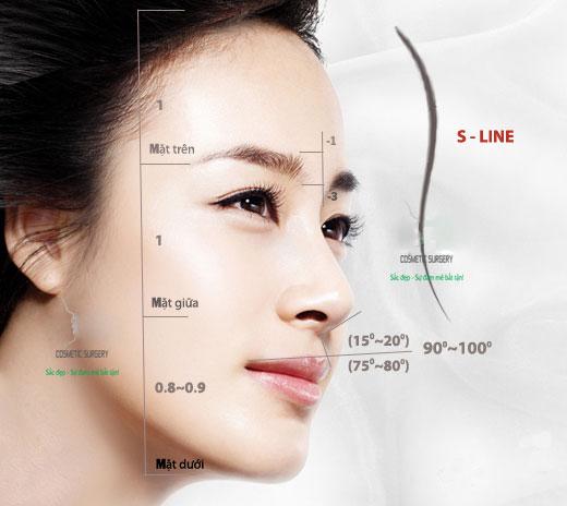 Trọn bộ nhất về phẫu thuật nâng mũi 3