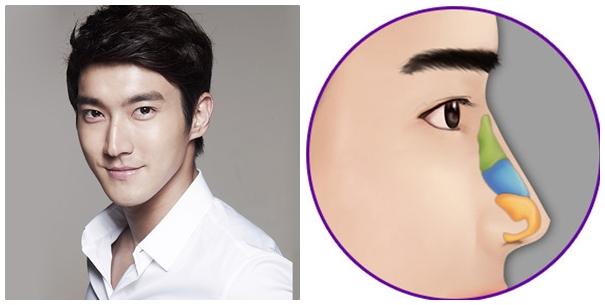 Nâng mũi cho nam giới với tiêu chuẩn mũi khác cho với nữ giới