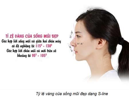 Danh sách các thẩm mỹ viện nâng mũi Sline đẹp nhất Việt Nam 3
